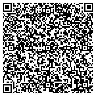 QR-код с контактной информацией организации Субъект предпринимательской деятельности интернет- магазин «Декор для дома»