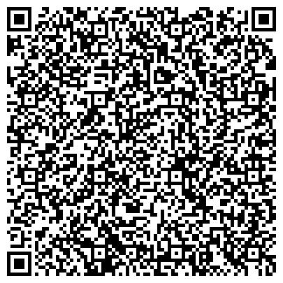QR-код с контактной информацией организации Энергетическое оборудование, ТОО