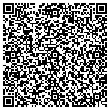 QR-код с контактной информацией организации NRG Elektro (NRG Электро), ИП