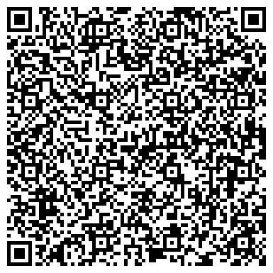 QR-код с контактной информацией организации Ресанта Караганда, ИП