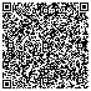 QR-код с контактной информацией организации Частное предприятие ТОО Ledsolution
