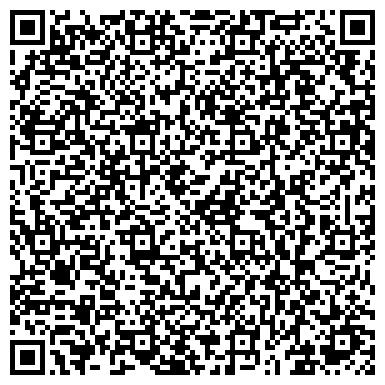 QR-код с контактной информацией организации Частное предприятие Thermowatt Ariston Cotherm Electrolux GORENJE