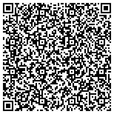 QR-код с контактной информацией организации Общество с ограниченной ответственностью ООО ИТК «Автоматик Груп»