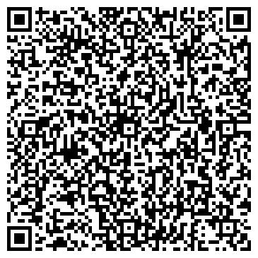 QR-код с контактной информацией организации Частное предприятие Частное предприятие «ТермоСтар»