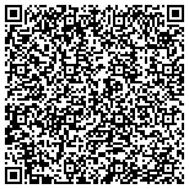 QR-код с контактной информацией организации ЭйБиАр Энтерпрайзес (ABR Enterprises Inc.), Корпорация