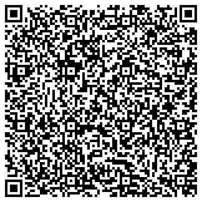 QR-код с контактной информацией организации Субъект предпринимательской деятельности Avto LED______Светодиодные лампы для АВТО______(Авто LED)