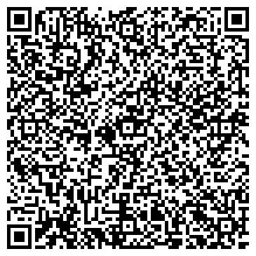 QR-код с контактной информацией организации Інтернет магазин LedCandle