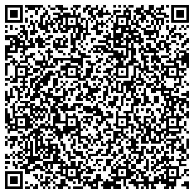 """QR-код с контактной информацией организации ООО """"Промышленная автоматика НВ"""""""