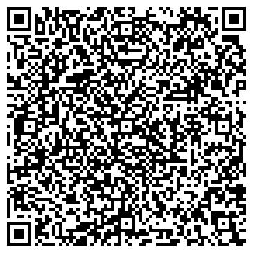 QR-код с контактной информацией организации ООО НВЦ