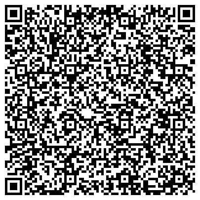 QR-код с контактной информацией организации «ЕВРОТЕХ» — сварочное оборудование
