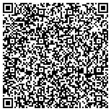 QR-код с контактной информацией организации Центр продажи электрики 220