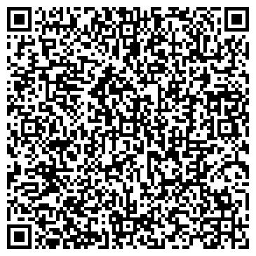 """QR-код с контактной информацией организации Субъект предпринимательской деятельности ЧП """"Энергосити2000"""""""