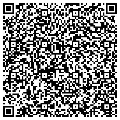 QR-код с контактной информацией организации Панасоник Украина Лтд, ООО ( Panasonic )