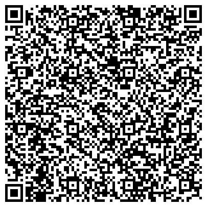 QR-код с контактной информацией организации Евроклимат, сеть магазинов