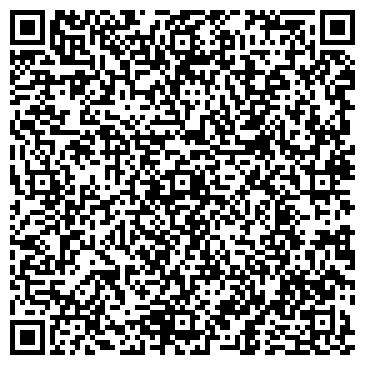 QR-код с контактной информацией организации Технотерм НПФ, ООО