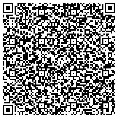 QR-код с контактной информацией организации Михуткин В.А., ЧП (BrandElectric)