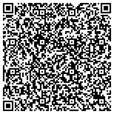 QR-код с контактной информацией организации Новейшие технологии энергосбережения, ООО
