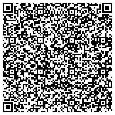 QR-код с контактной информацией организации Сварка-Буд(Кожанов И.А.), ЧП