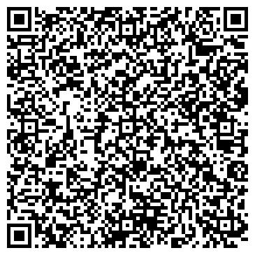 QR-код с контактной информацией организации Городские велосипеды