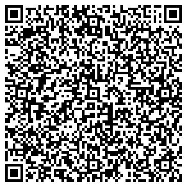 QR-код с контактной информацией организации Евроэлектрогрупп, ООО