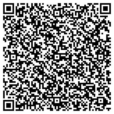 QR-код с контактной информацией организации Автоматические Выключатели, Компания