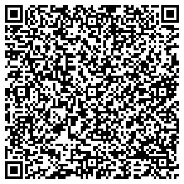 QR-код с контактной информацией организации Люблянский, ЧП