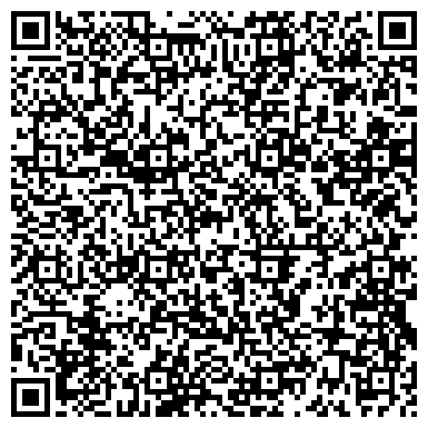 QR-код с контактной информацией организации Энерго-Трейд, НПО ООО