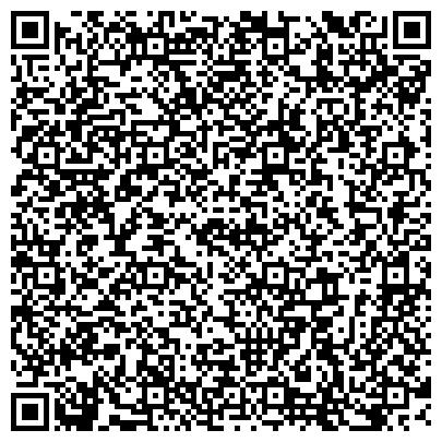 QR-код с контактной информацией организации Енерком, Украинская энергетическая компания, ЧП