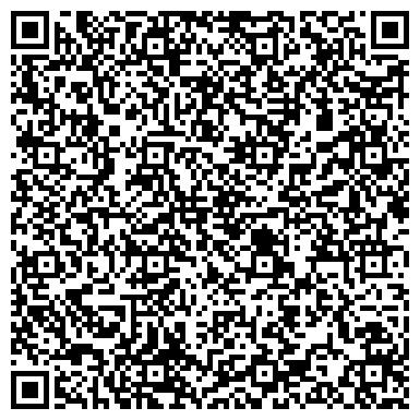 QR-код с контактной информацией организации Інша Інтернет-магазин «Макитра»