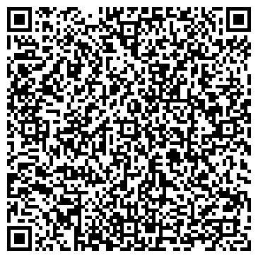 QR-код с контактной информацией организации Термотех, ООО Завод