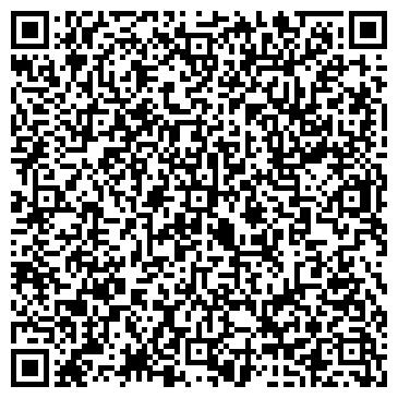 QR-код с контактной информацией организации Тепловые панели, ООО