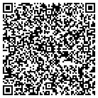 QR-код с контактной информацией организации НОВЕЛЛАТУР