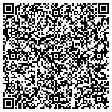 QR-код с контактной информацией организации ПолесьеКабель, ООО