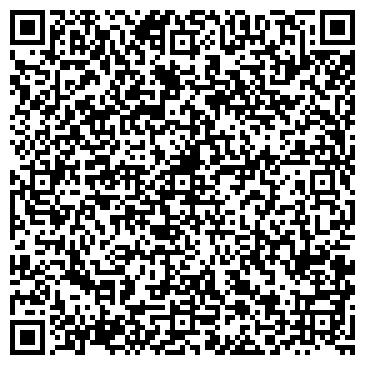 QR-код с контактной информацией организации Victorial (Викториял), ИП