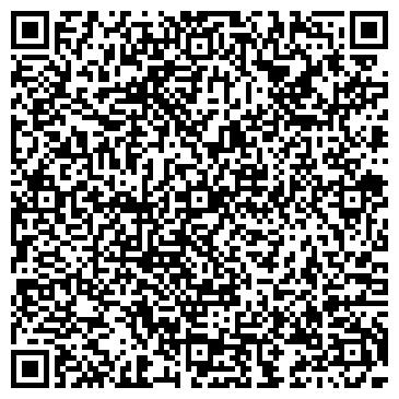 """QR-код с контактной информацией организации Частное предприятие ООО НПП """"Нафтаэнергопром"""""""