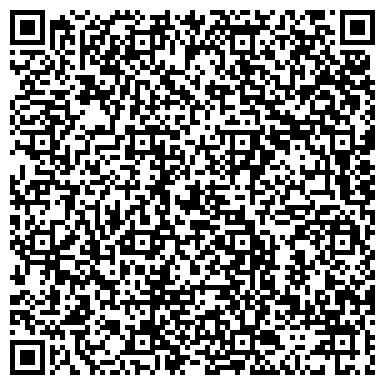 QR-код с контактной информацией организации Строительное и промышленное оборудование, ИП