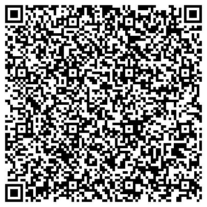QR-код с контактной информацией организации Частное предприятие «Энергосбережение»