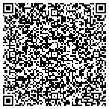 QR-код с контактной информацией организации Станкопромторг, ОДО