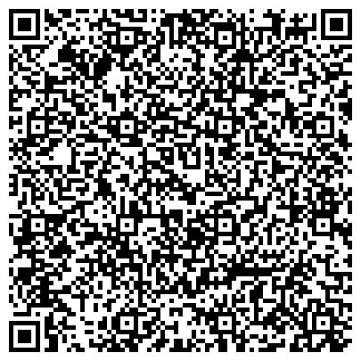 """QR-код с контактной информацией организации интернет-магазин """"Согрейся или Охладись"""""""
