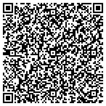 QR-код с контактной информацией организации АН Квадратный метр Херсон