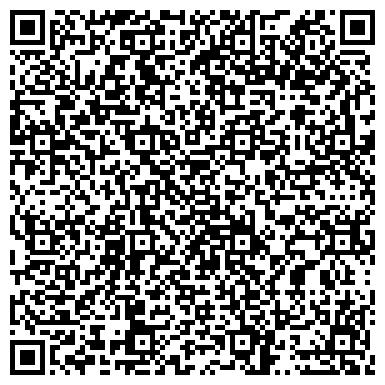 """QR-код с контактной информацией организации ОАО НИИ """"Преобразователь"""""""