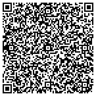 QR-код с контактной информацией организации Фонарики, Интернет - магазин (Fonariki)