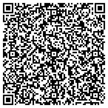 QR-код с контактной информацией организации Энерго кабель, ООО
