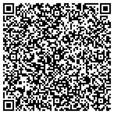 QR-код с контактной информацией организации Интернет-магазин РУСТЕРМО