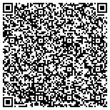 QR-код с контактной информацией организации Субъект предпринимательской деятельности ДОМОТРОНИКА