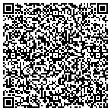 QR-код с контактной информацией организации Промсвязь, ООО НПП