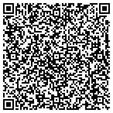 QR-код с контактной информацией организации Новейшие Тепловые Технологии, ООО