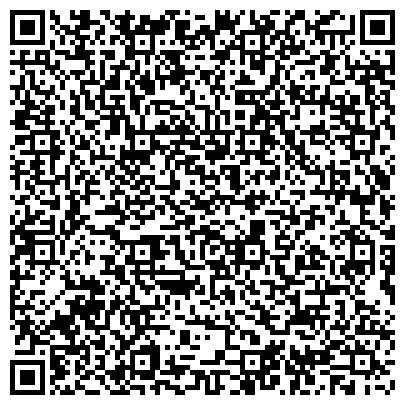 QR-код с контактной информацией организации Led Store - интернет-магазин светодиодного освещения