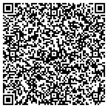 QR-код с контактной информацией организации Повер-Сетс, ООО интернет-магазин (Power-Sets)