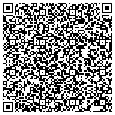 QR-код с контактной информацией организации Мегават Электрика, ЧП